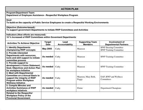 program plan template plan format exle mughals