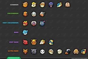 Oster Event Pokemon Go : pok mon go fire and ice event pokemon go hub ~ Orissabook.com Haus und Dekorationen