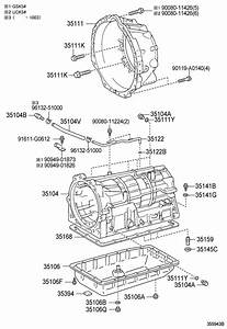 Service Manual  How To Check Transmission Fluid On A 2008