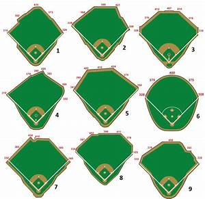 Mlb Parks By Field Diagram Quiz