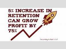 Customer Retention Unlock 5 Strategies to Increase Growth