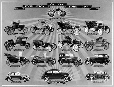 Evolution Of The Ford Car Photograph By Granger