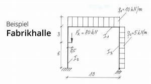 Streckenlast Berechnen Beispiel : beispiel fabrikhalle fem ~ Themetempest.com Abrechnung