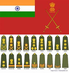 Image of Indian Army Ranks Image – My India