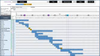 Create Excel Templates Free Gantt Chart Sle Template Printable Calendar Templates