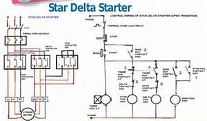 Star Y  Delta  U0394  Starter