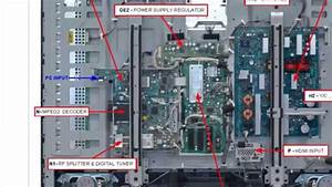 Sony Wax Chassis  Block Diagram Kenotrontv