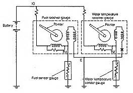 Daihatsu Navigation Wiring Diagram by Daihatsu Rocky Feroza Sportrak F300 Electrical Parts