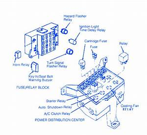 Dodge Dakota 1991 Fuse Box  Block Circuit Breaker Diagram