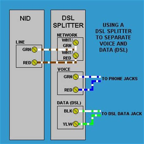 Dsl Splitter Wiring The Phone Service Nid Box