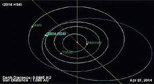 Sciency Thoughts: Observing Asteroid 99942 (2004 MN4 ...