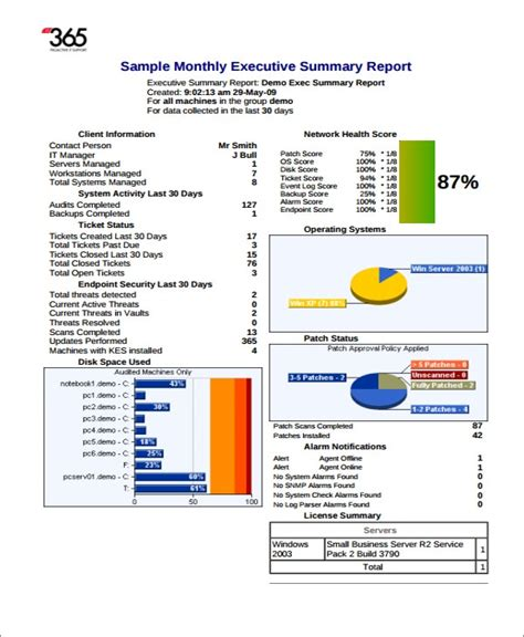 executive report templates word  apple pages