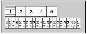 Bmw 5-series  E39  1996 - 2003  - Fuse Box Diagram
