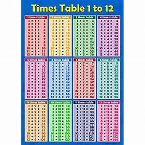 Diopter Chart Times Table Poster Amazon Co Uk