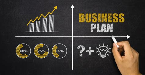 2017 Best Real Estate Business And Marketing Plans
