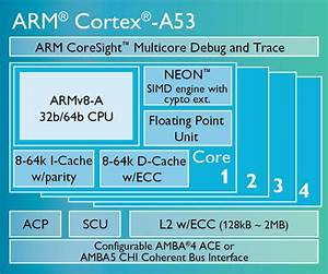 Arm U0026 39 S V8 Gets 50 Licences And Is Going For 100