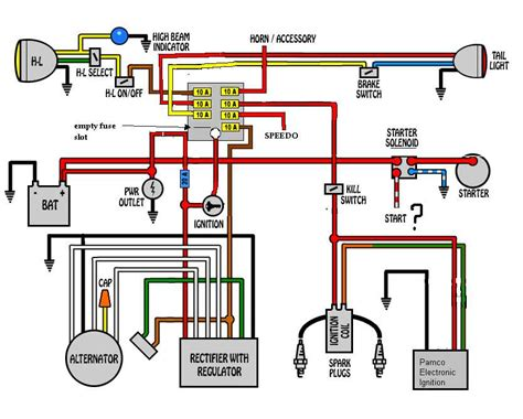 let s see some chopped wiring diagrams page 8