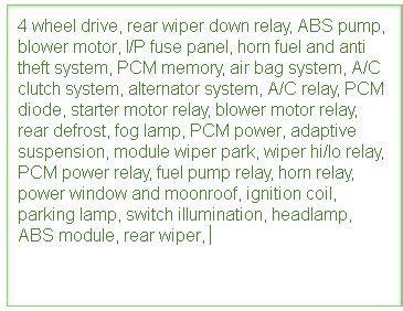 Ford Explorer Power Distribution Fuse Box Diagram