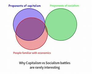 31 Communism Vs Capitalism Venn Diagram