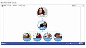 Create An Organizational Chart With Sharepoint 2013