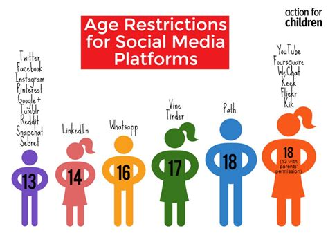 """At what age can one determine whether a child is gifted? Kings Road Primary on Twitter: """"Age Restrictions for ..."""