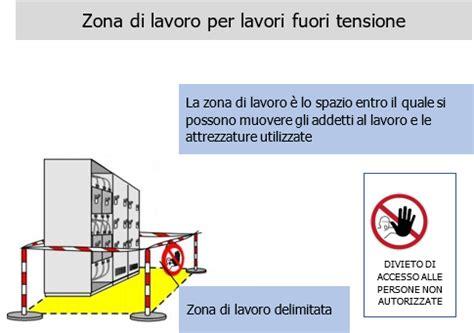 Dispense Impianti Elettrici by Piano Manutenzione Impianti Elettrici Certifico Srl