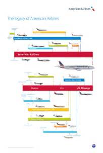 American Airlines introduces the AirCal heritage jet ...