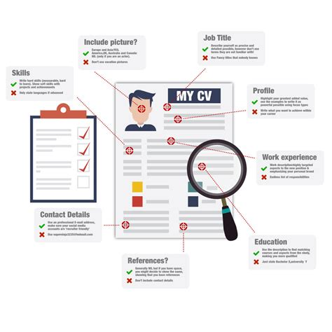 How To Right A Cv Template by Getting The Cv Basics Right How To Write A Cv Cv Template