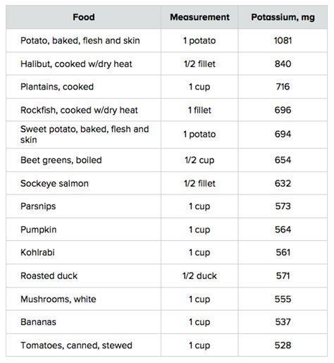 ways   blood pressure  changing  diet