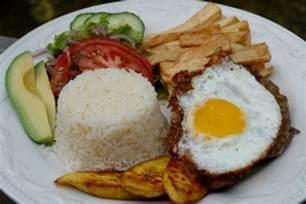 Ecuador Food Culture