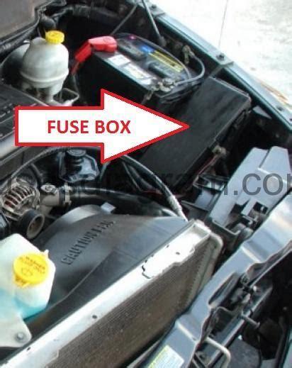 2003 Dodge Ram Fuse Box Location by Fuse Box Dodge Ram 2002 2008