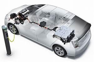 Batterie Voiture Hybride : moteurs du iiie mill naire faire des conomies avec la voiture hybride ~ Medecine-chirurgie-esthetiques.com Avis de Voitures
