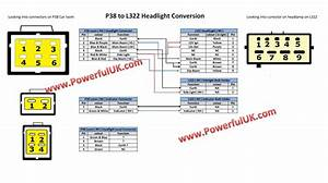 on range rover p 38 headlight wiring diagram