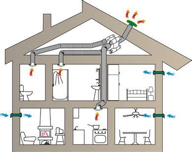 ou placer bouche vmc cuisine vmc hygroréglable changer la ventilation de votre maison