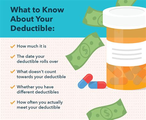 Products and services offered are underwritten by golden rule insurance company, health plan of nevada. Health Insurance Deductible (How Do Deductibles Work?) - Money Works Magazine