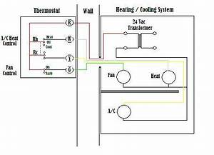 Wiring Schematic Diagram Guide  Basic Thermostat Wiring