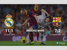 El Clásico The biggest club game in the world