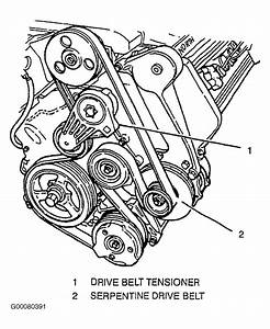 1993 Cadillac Allante Serpentine Belt Routing And Timing Belt Diagrams