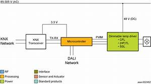 Building Automation Systems Based On Knx Communication Protocols