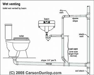 pipe system diagram for a shower With home electrical diagrams layouts likewise plumbing kitchen sink drain
