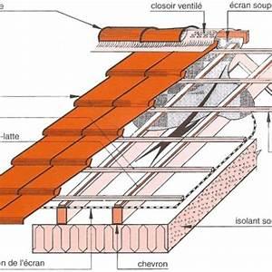 Tuile Plate Terre Cuite : couvertures en tuile de terre cuite mise en oeuvre ~ Melissatoandfro.com Idées de Décoration