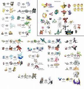 Evolution Methods For New Pokemon Poku00e9mon Sun And Moon