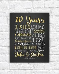 wedding anniversary gifts for him paper canvas 10 year With 10 year wedding gift