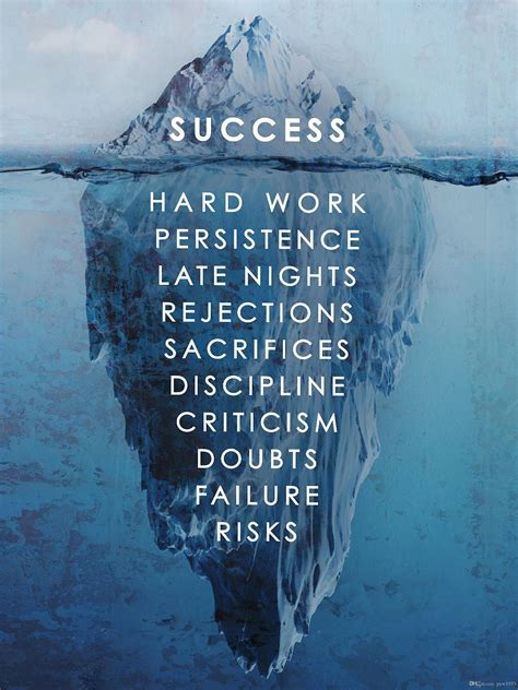 The Success Iceberg - Uncovering What Success Really Looks ...