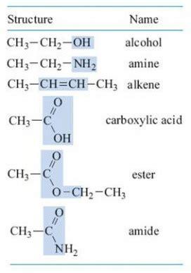 functional groups earj ib chemistry