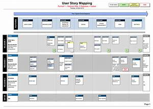 user stories template playbestonlinegames With agile storyboard template