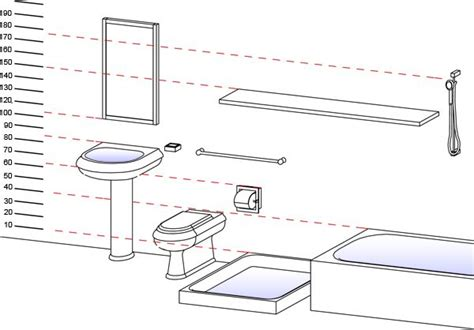 Bathroom Mirror Dimensions by Sanitary Ware Dimensions Toilet Dimension Sink