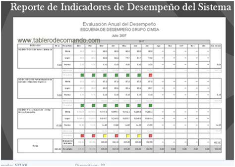 balanced scorecard ejemplo de implementaci 243 n caso real 2019