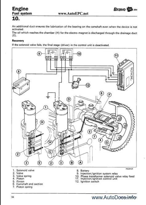 Fiat Sedici Fuse Box by Fiat Bravo Brava Repair Manual Order