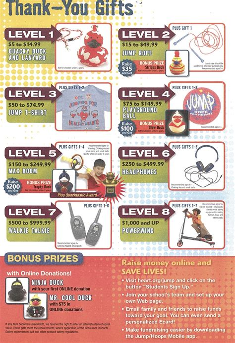 American Heart Association Jump Rope For Heart Donation Form by Mullett A Jump Rope For Heart Info 2014